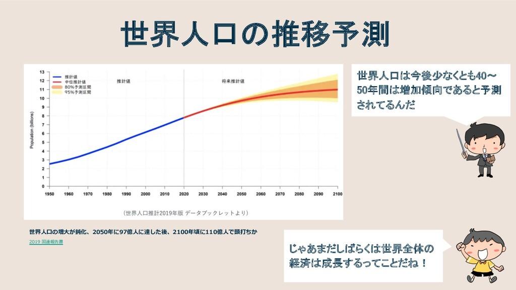 世界人口の推移予測 世界人口は今後少なくとも40〜 50年間は増加傾向であると予測 されてるん...