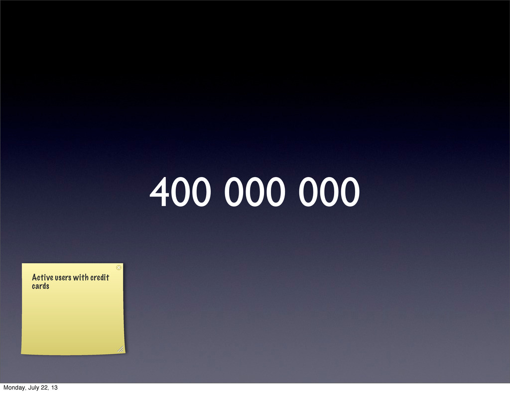 400 000 000 Active users with credit cards Mond...