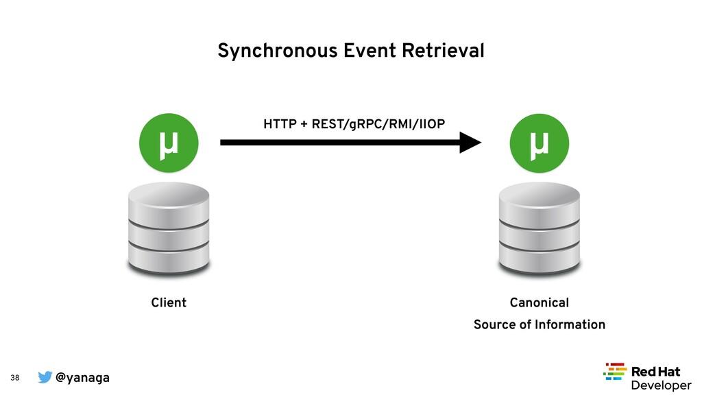 @yanaga 38 HTTP + REST/gRPC/RMI/IIOP Synchronou...