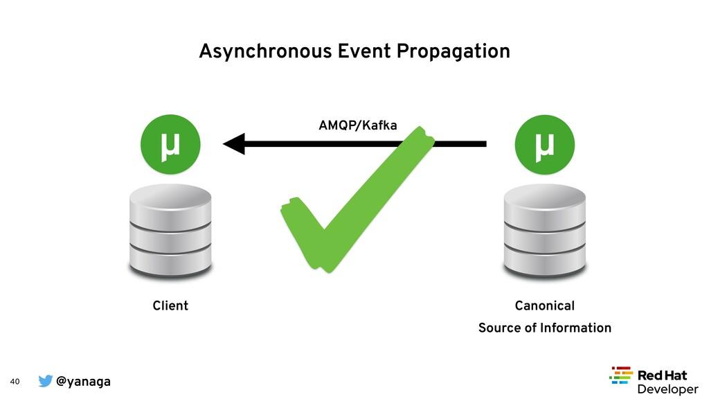 @yanaga 40 AMQP/Kafka Asynchronous Event Propag...