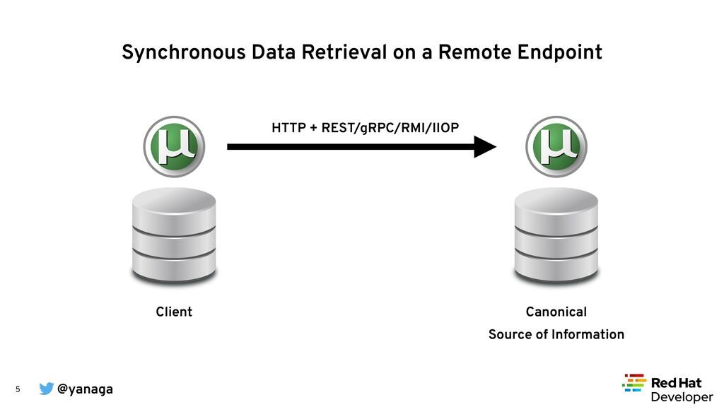 @yanaga 5 HTTP + REST/gRPC/RMI/IIOP Synchronous...