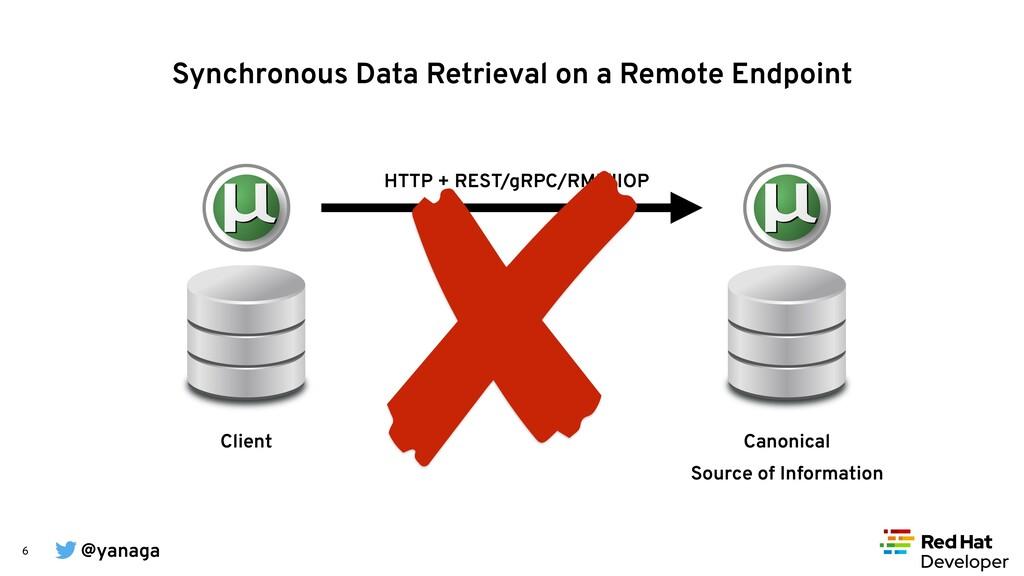 @yanaga 6 HTTP + REST/gRPC/RMI/IIOP Synchronous...