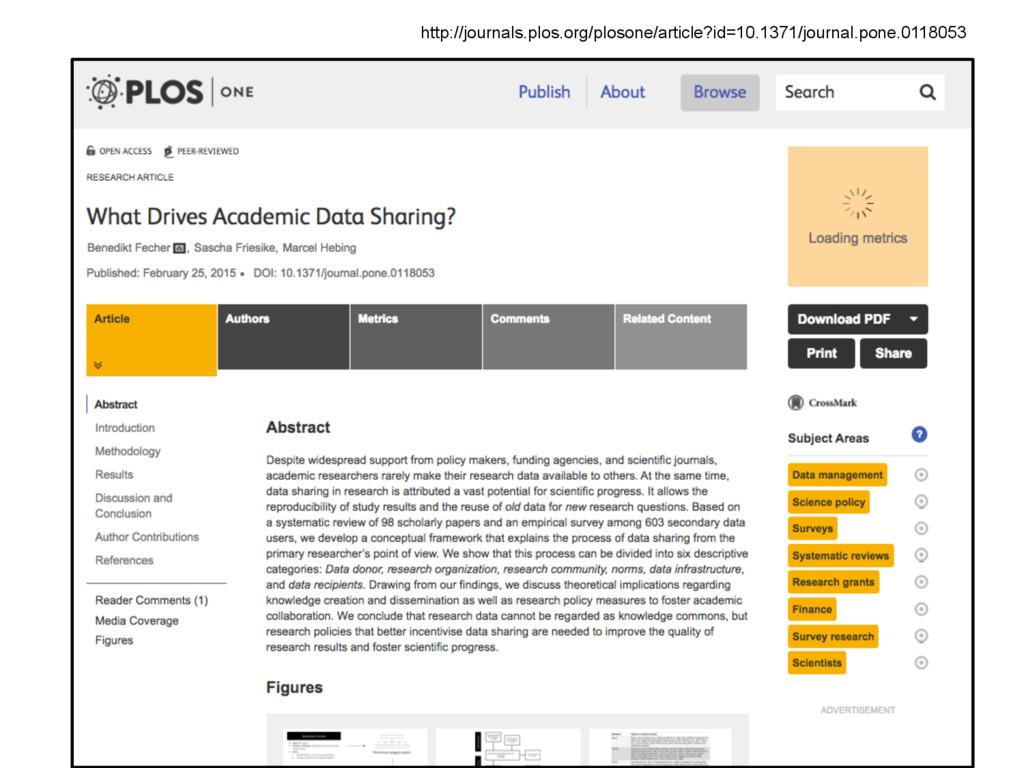 http://journals.plos.org/plosone/article?id=10....