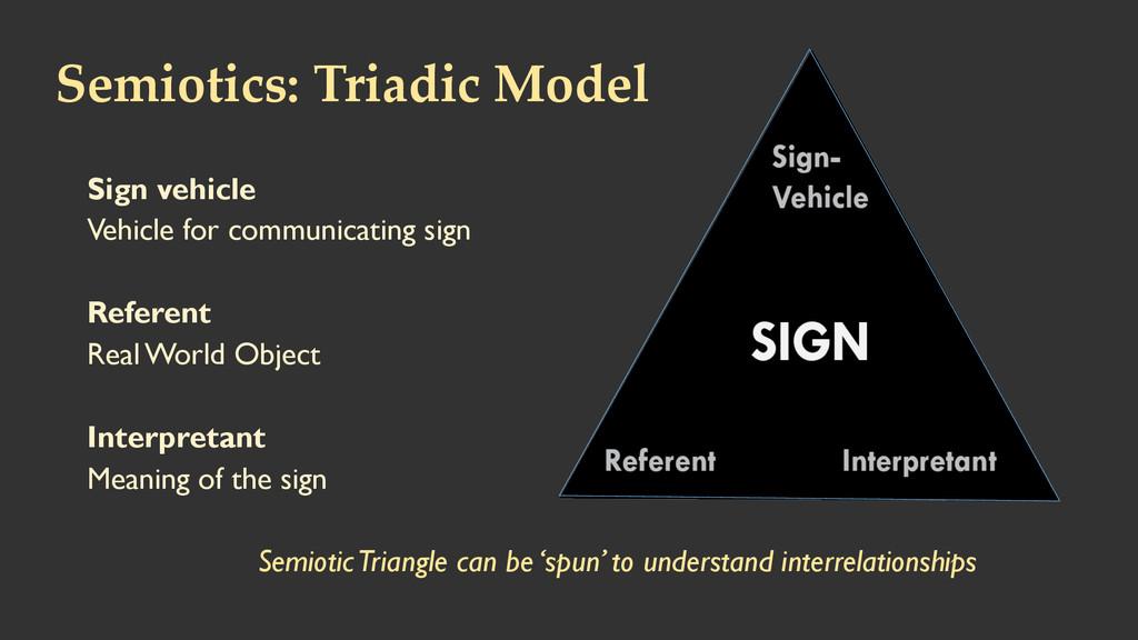 Semiotics: Triadic Model  Sign vehicle Veh...