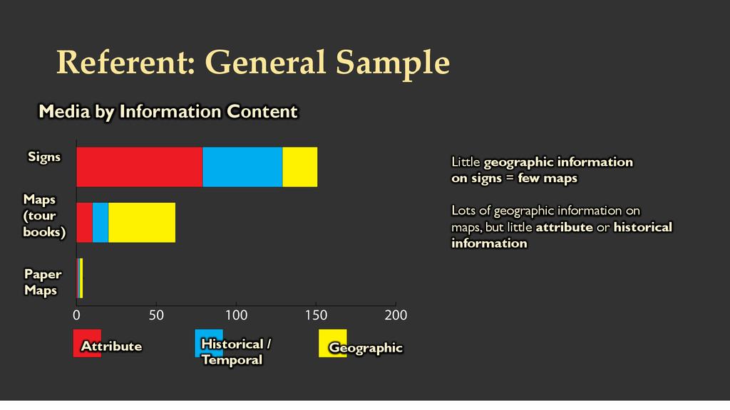 Referent: General Sample Media by Informati...
