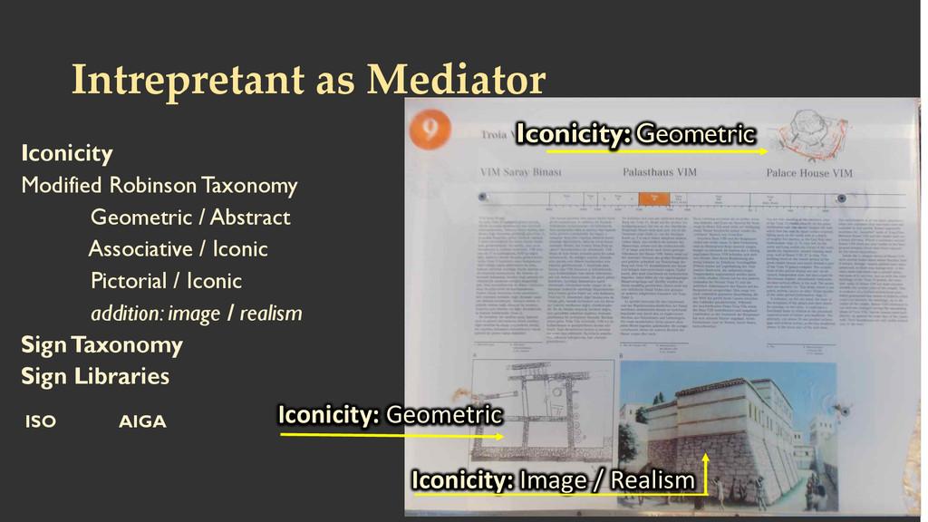 Intrepretant as Mediator Iconicity: Geometr...