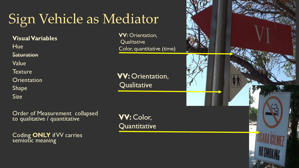 Sign Vehicle as Mediator  Visual Variable...