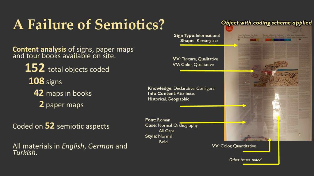 A Failure of Semiotics? Content analysi...