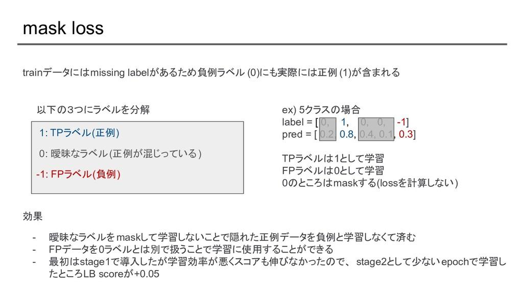 1: TPラベル(正例) 0: 曖昧なラベル(正例が混じっている ) -1: FPラベル(負例...