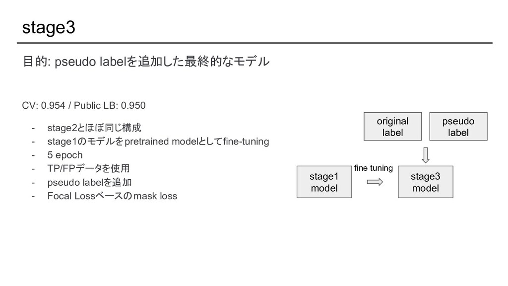 stage3 CV: 0.954 / Public LB: 0.950 - stage2とほぼ...