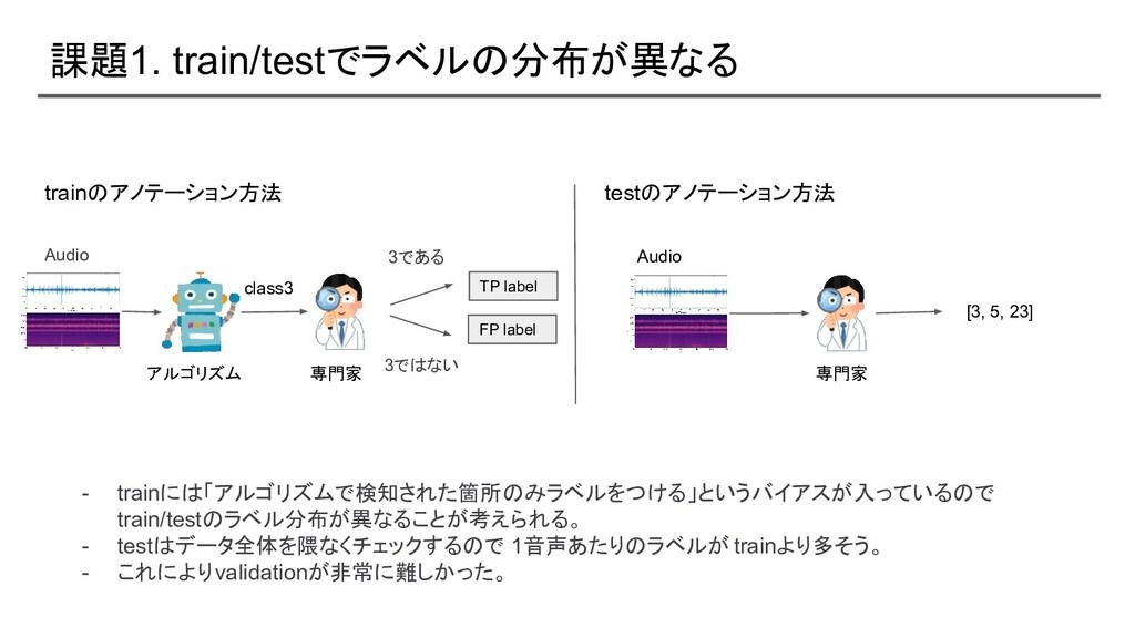 課題1. train/testでラベルの分布が異なる trainのアノテーション方法 clas...