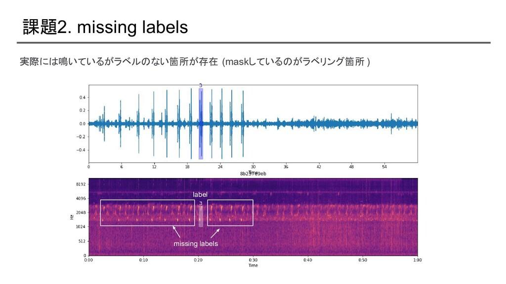 課題2. missing labels 実際には鳴いているがラベルのない箇所が存在 (mask...
