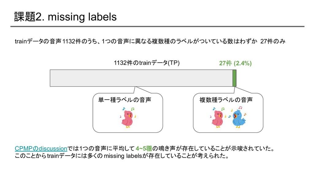 課題2. missing labels trainデータの音声1132件のうち、1つの音声に異...