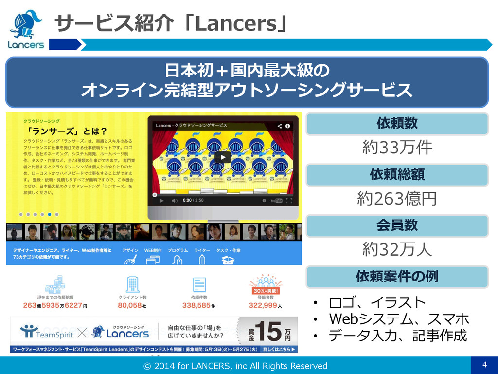 © 2014 for LANCERS, inc All Rights Reserved サービ...