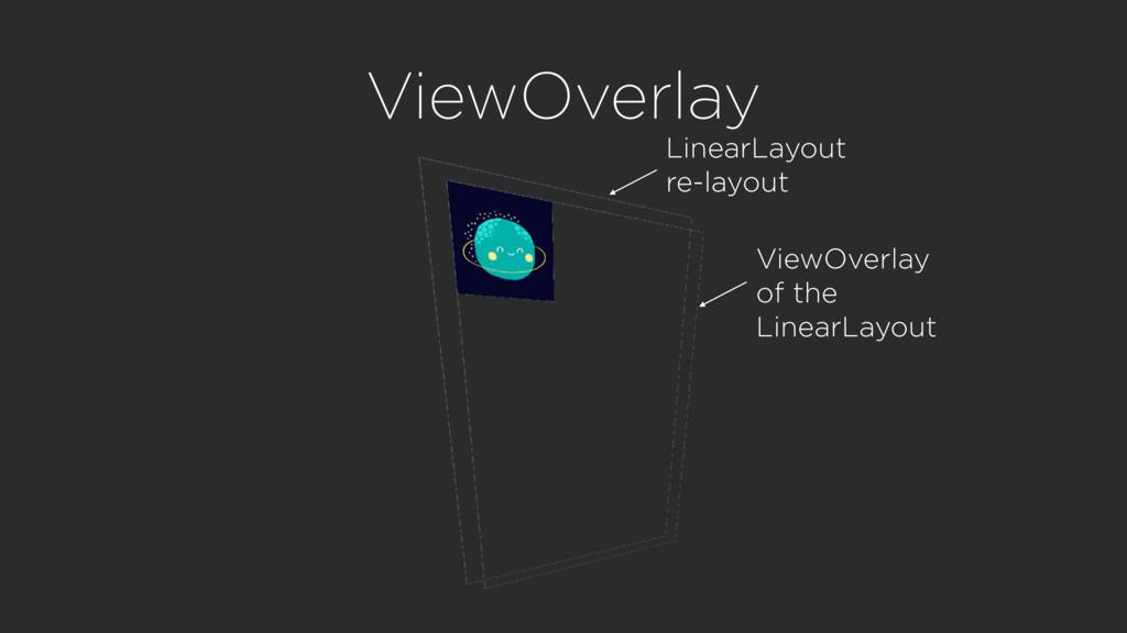 ViewOverlay LinearLayout re-layout ViewOverlay ...