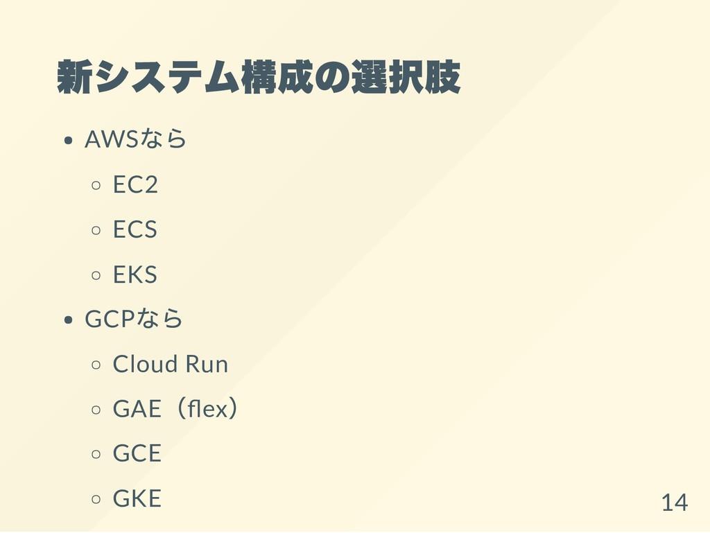 新システム構成の選択肢 AWS なら EC2 ECS EKS GCP なら Cloud Run...