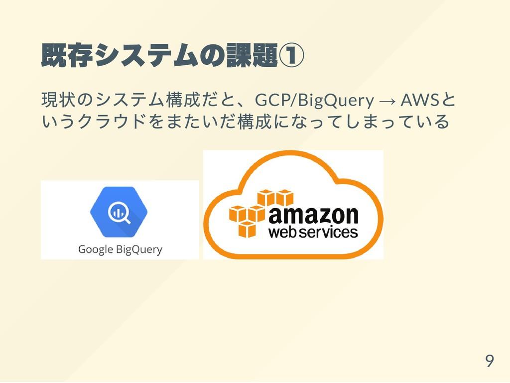 既存システムの課題① 現状のシステム構成だと、GCP/BigQuery → AWS と いうク...