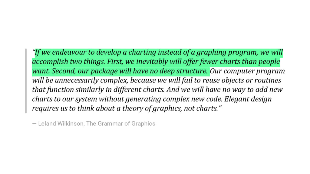 """""""If we endeavour to develop a charting instead ..."""