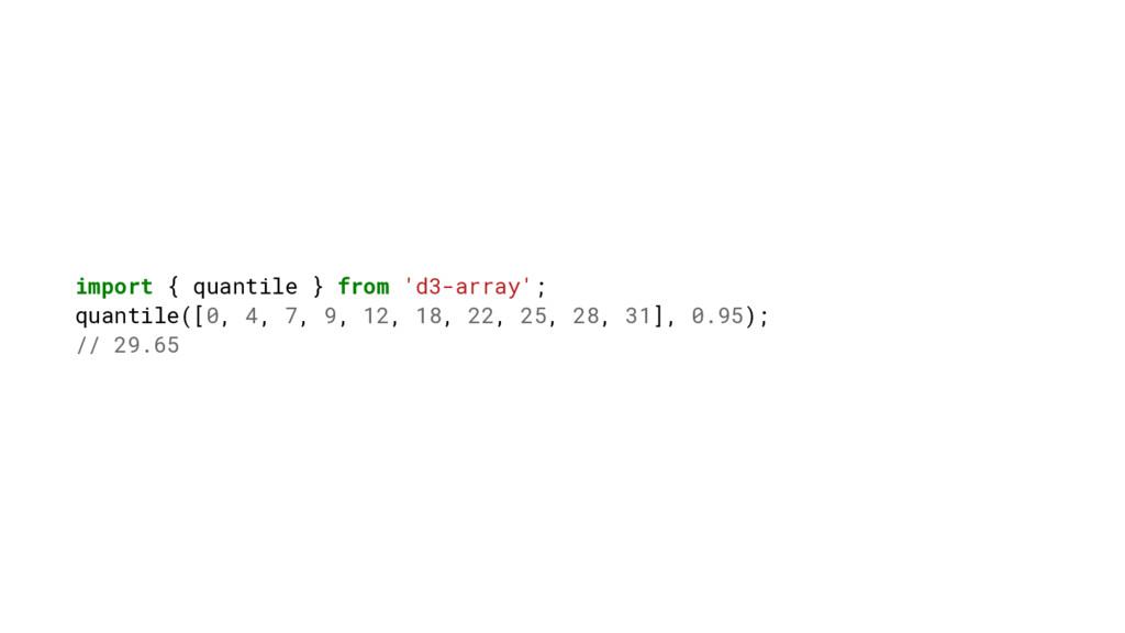 import { quantile } from 'd3-array'; quantile([...