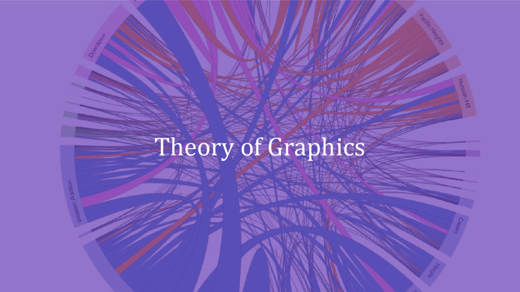 Theory of Graphics
