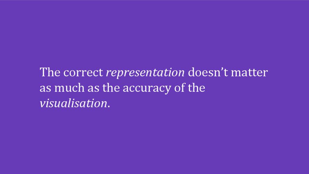 The correct representation doesn't matter as mu...
