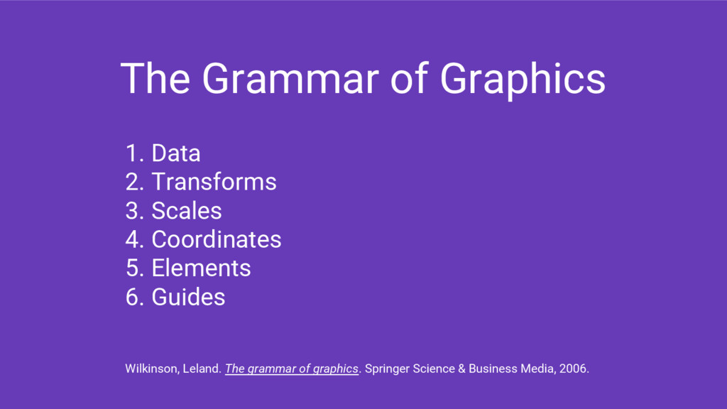 The Grammar of Graphics Wilkinson, Leland. The ...