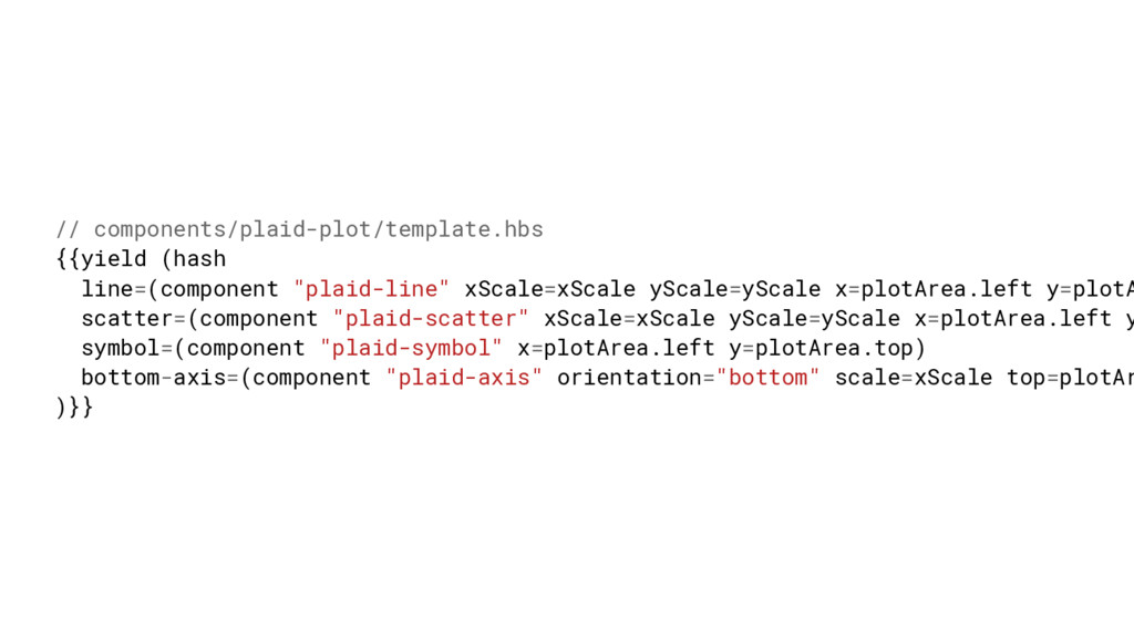 // components/plaid-plot/template.hbs {{yield (...