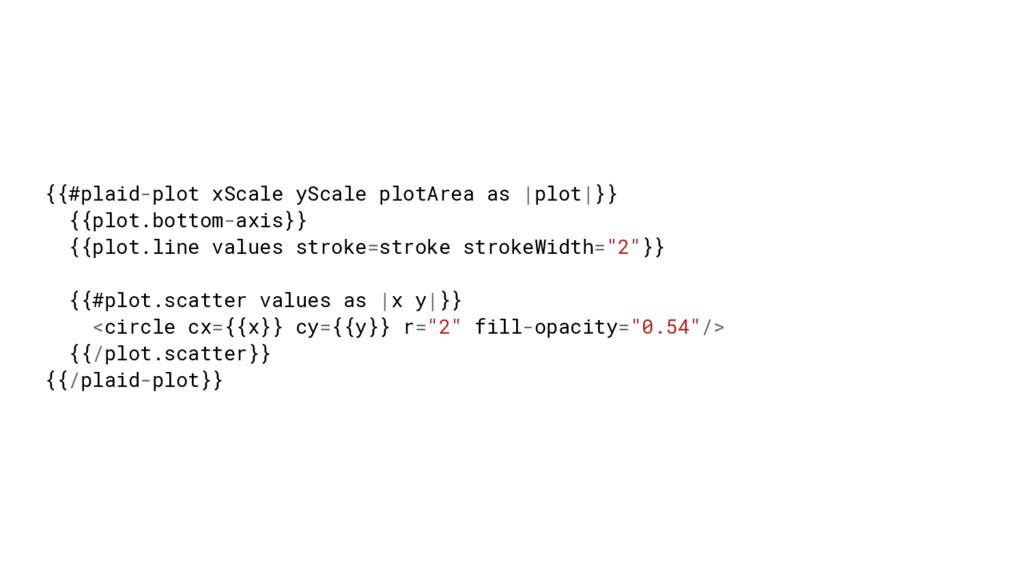 {{#plaid-plot xScale yScale plotArea as  plot }...