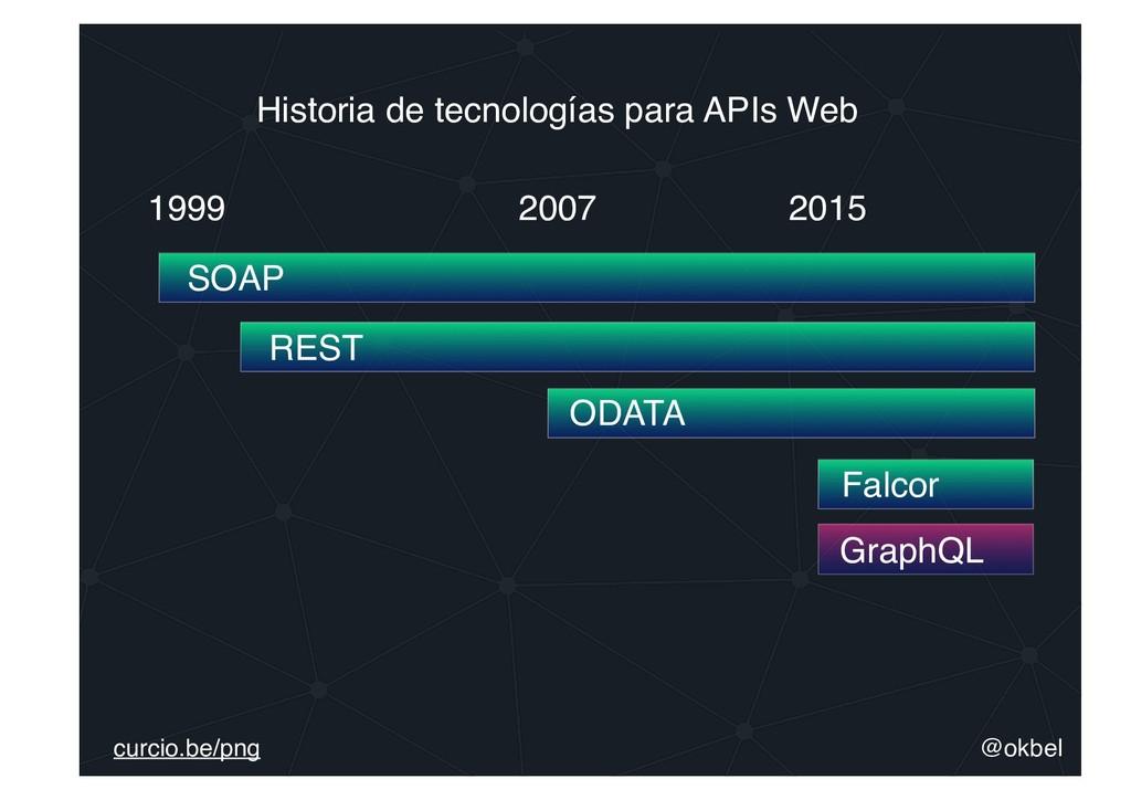 @okbel curcio.be/png Historia de tecnologías pa...