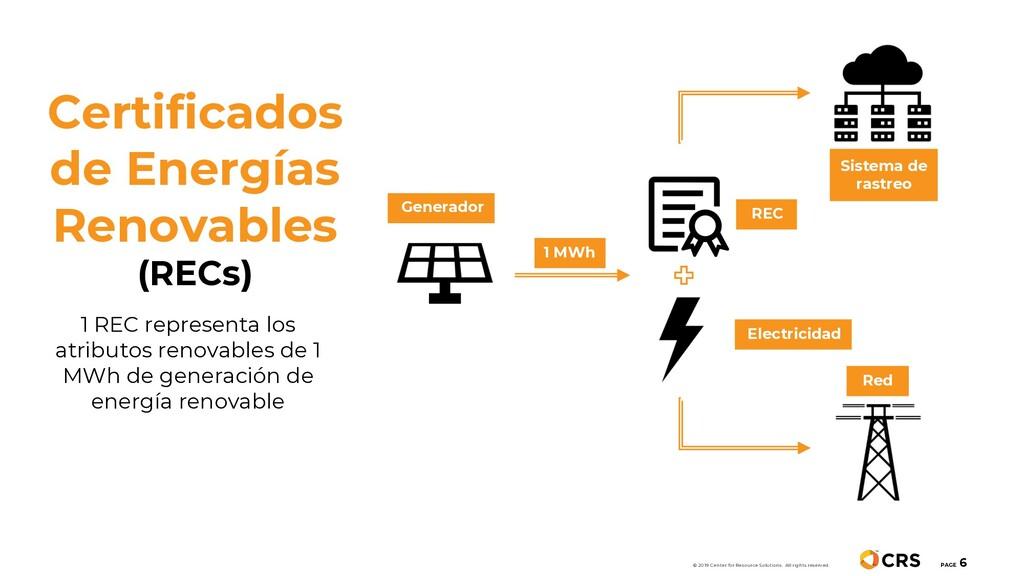 Certificados de Energías Renovables (RECs) PAGE...