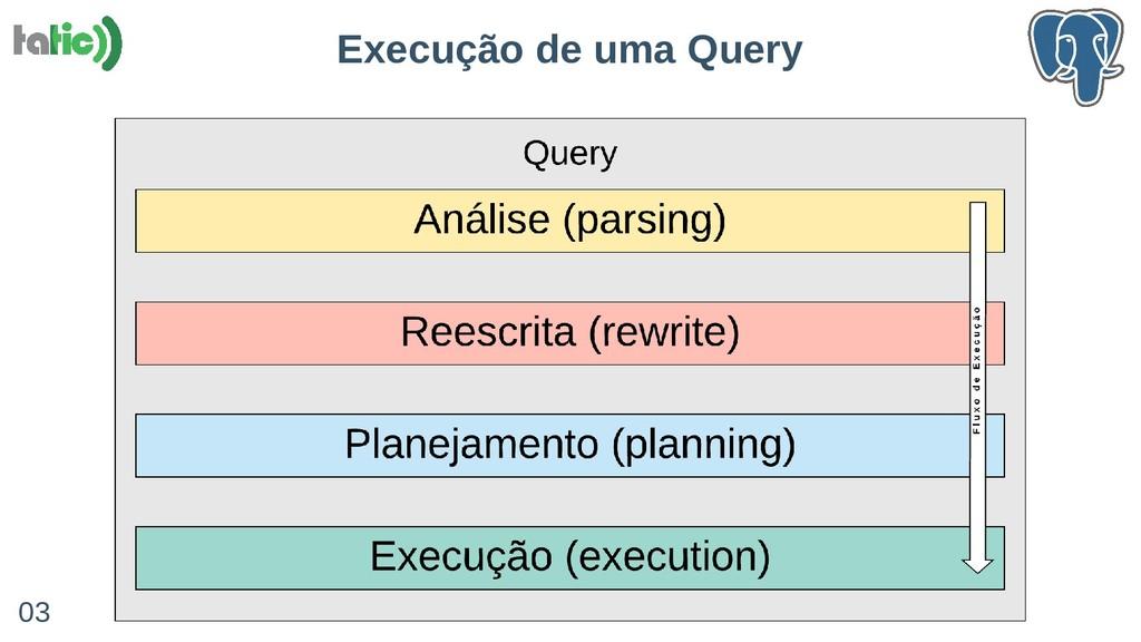 Execução de uma Query 03