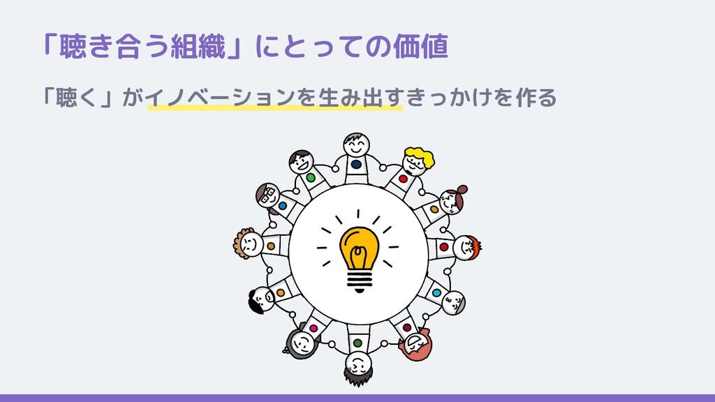 「聴き合う組織」にとっての価値 「聴く」がイノベーションを生み出すきっかけを作る