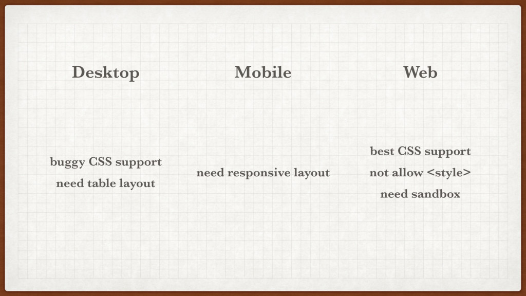 Desktop Mobile Web buggy CSS support need table...