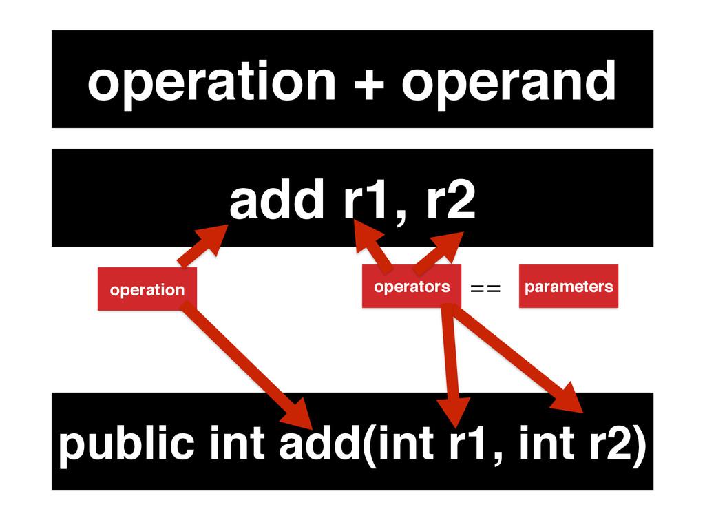 operation + operand add r1, r2 public int add(i...