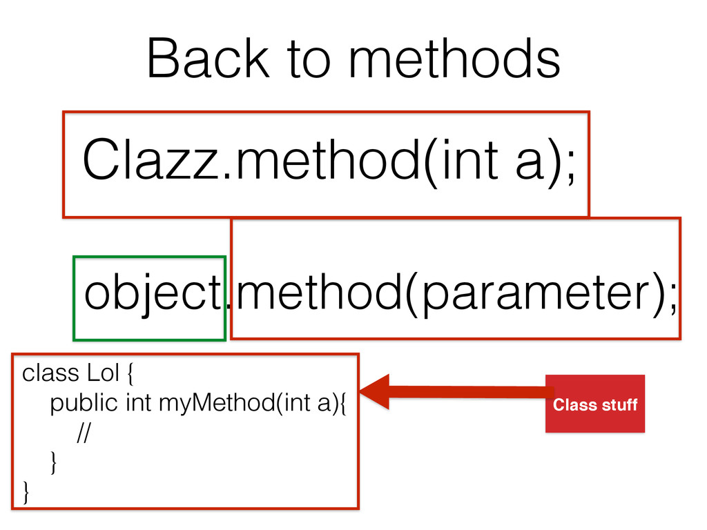 Back to methods Clazz.method(int a); object.met...