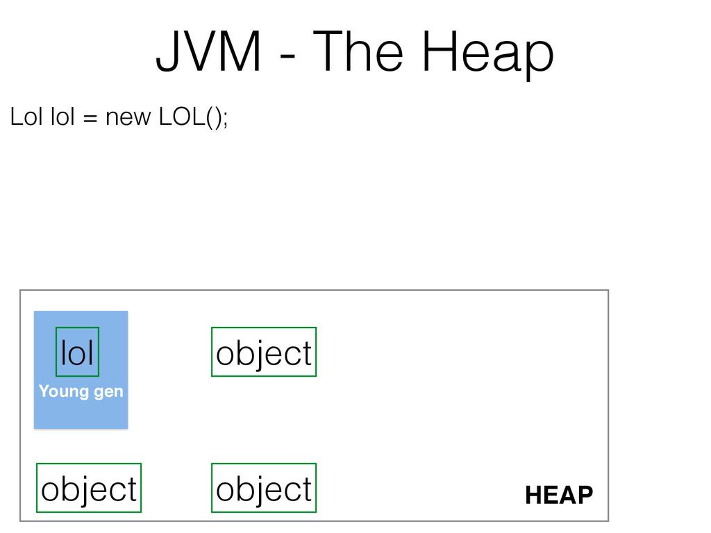 Young gen JVM - The Heap HEAP Lol lol = new LOL...