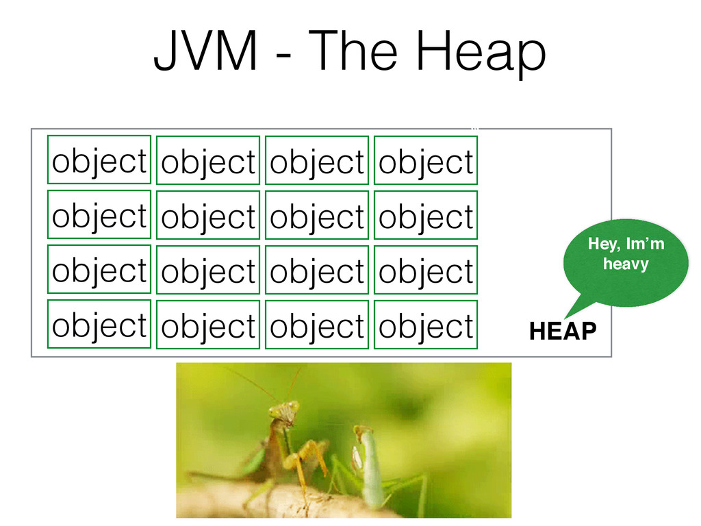 JVM - The Heap HEAP Permanent Generation object...
