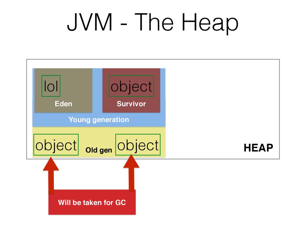 Old gen Young generation JVM - The Heap HEAP ob...