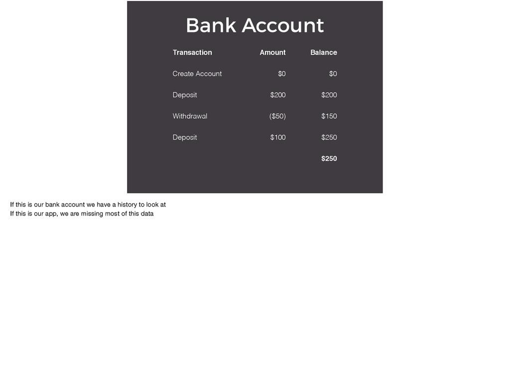 Bank Account Transaction Amount Balance Create ...