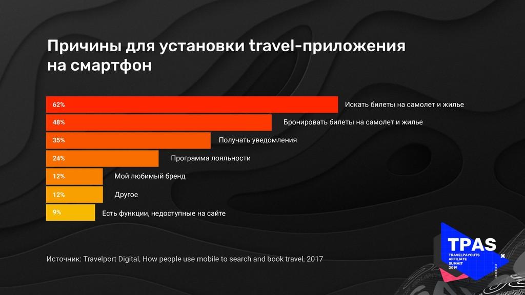 Причины для установки travel-приложения на смар...