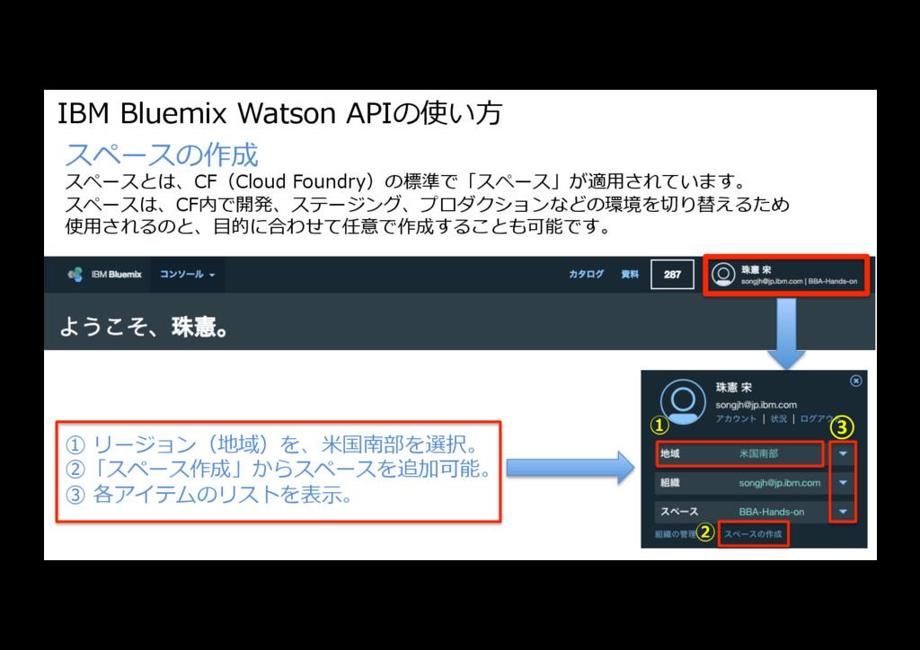 IBM Bluemix Watson APIの使い⽅ スペースの作成 スペースとは、CF(Cl...