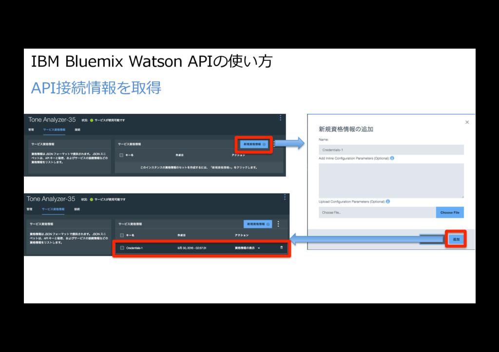 IBM Bluemix Watson APIの使い⽅ API接続情報を取得