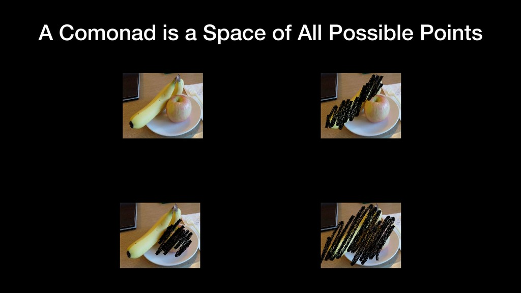 A Comonad is a Space of All Possible Points