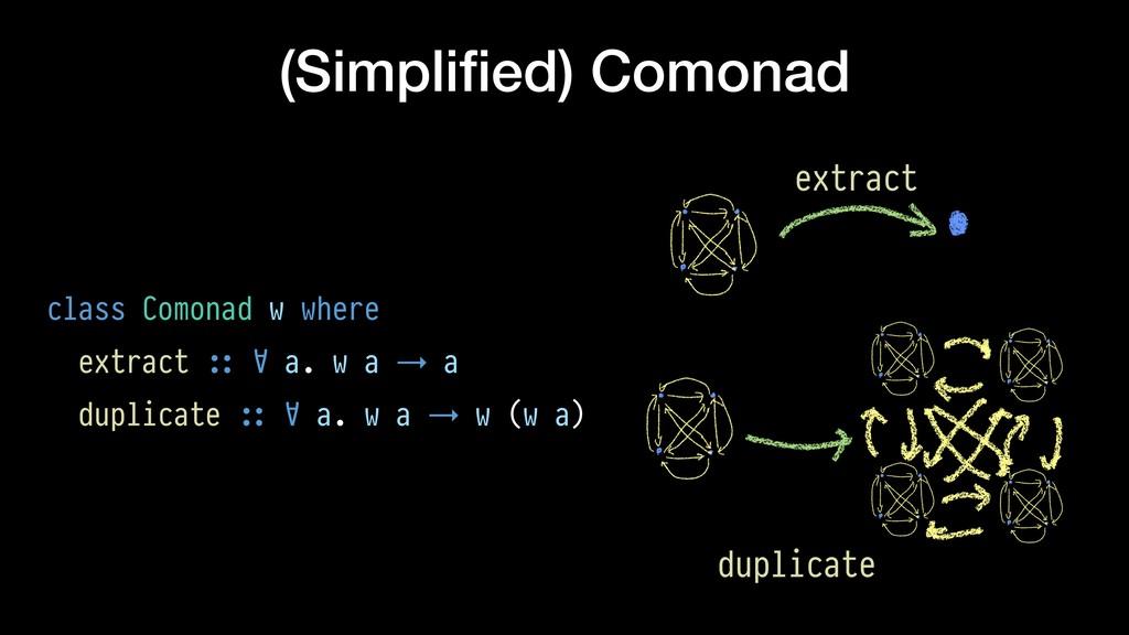 (Simplified) Comonad class Comonad w where extra...