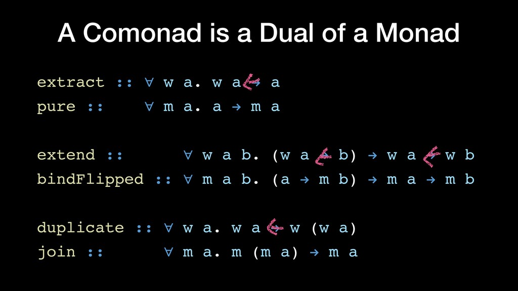 A Comonad is a Dual of a Monad extract :: ∀ w a...