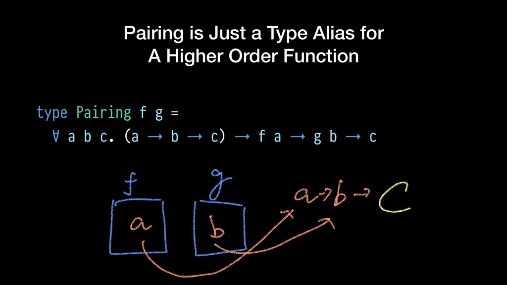 Pairing is Just a Type Alias for A Higher Order...
