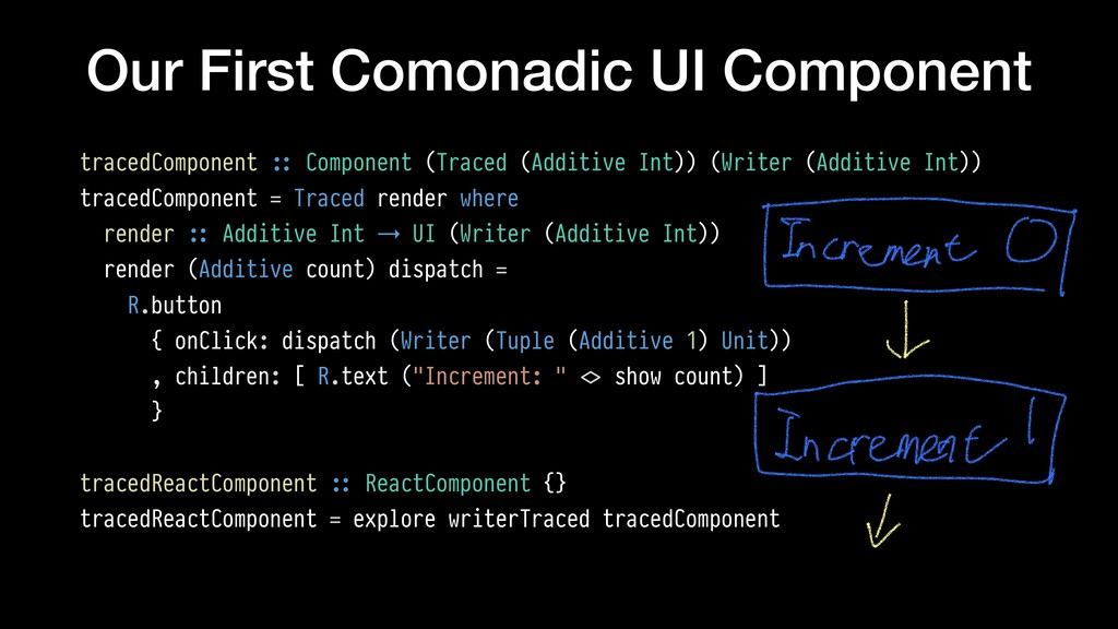 Our First Comonadic UI Component tracedComponen...