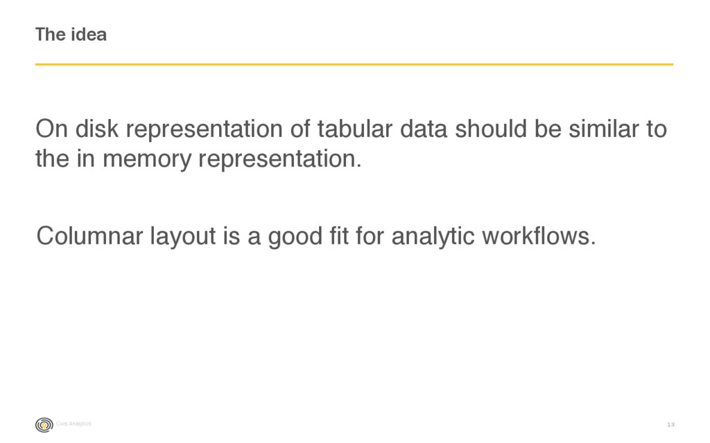 Civis Analytics On disk representation of tabul...