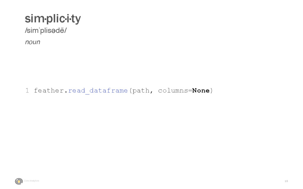 Civis Analytics 15 sim·plic·i·ty /simˈplisədē/ ...