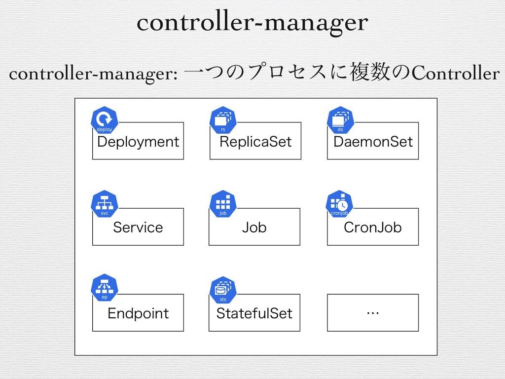 api-server / controller-manager api-server: Dep...